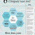 Is your company running you?